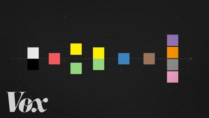 Kleur, taal en cultuur