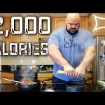 Meer dan 12.000 calorieën per dag