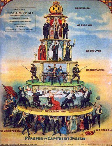 kapitalistische systeem